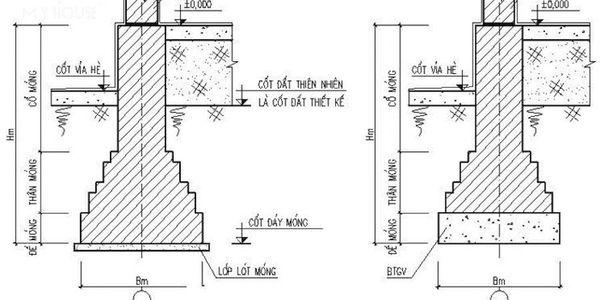 Bản vẽ móng băng nhà 2 tầng - Mẫu 3