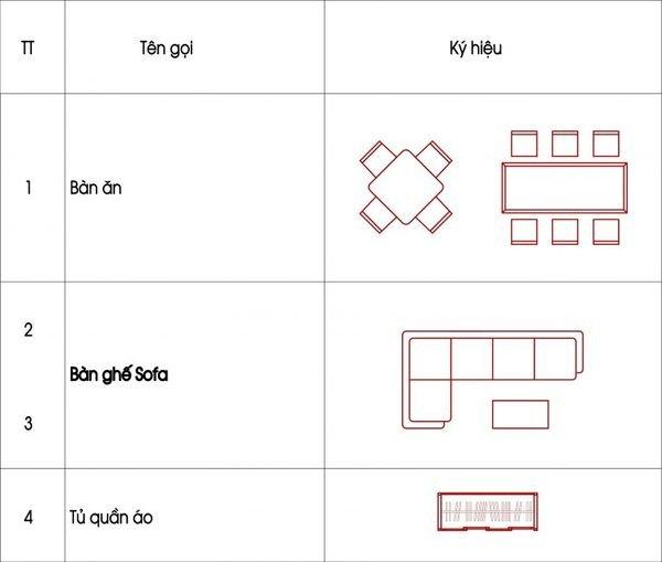 Kí hiệu bản vẽ thiết kế nội thất - 4