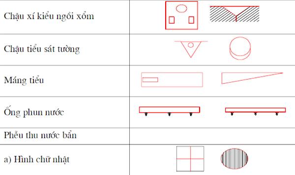 Kí hiệu bản vẽ thiết kế nội thất - 7