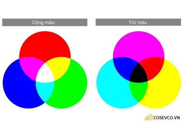 cach-ve-tranh-tuong-bang-son-acrylic-2