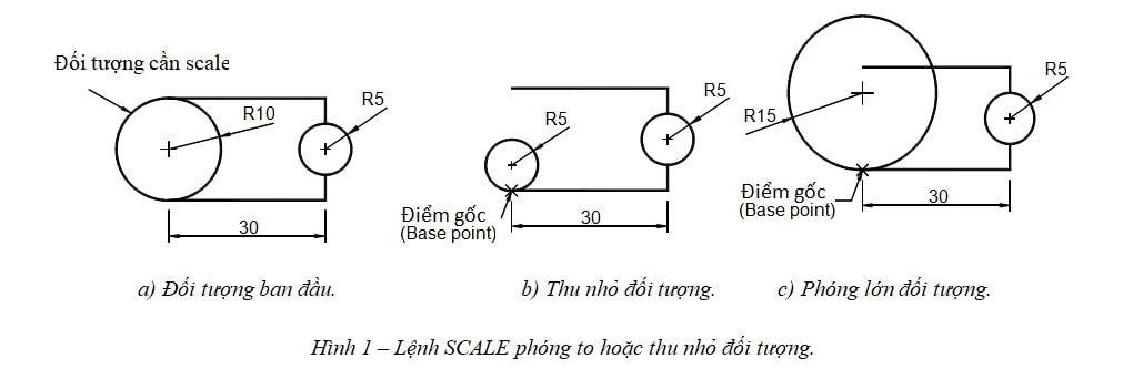 Lệnh SCALE phóng to hoặc thu nhỏ đối tượng
