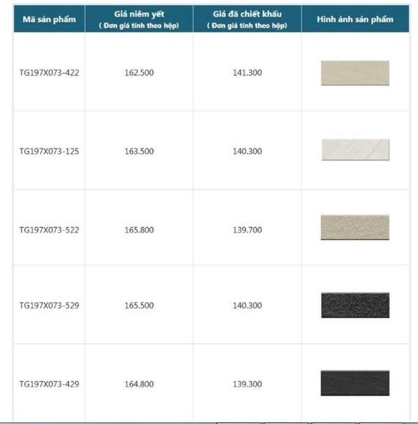 Bảng giá gạch thẻ ốp mặt tiền