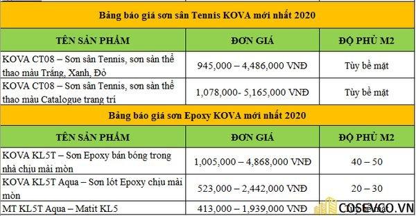 Bảng giá sơn Kova: Sơn sân Tennis & Sơn Epoxy