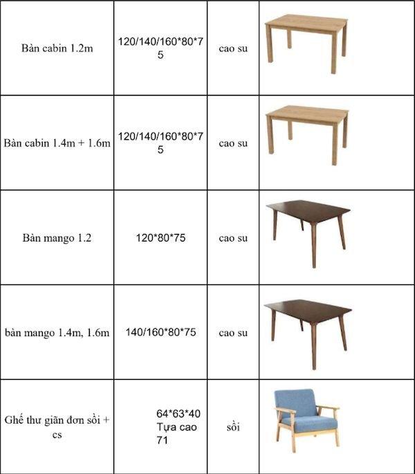 Giá bàn ghế nhà hàng - Bảng 4