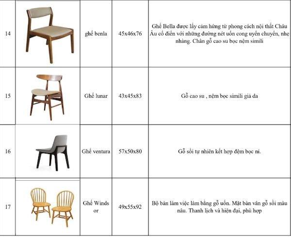 Giá bàn ghế nhà hàng - Bảng 5