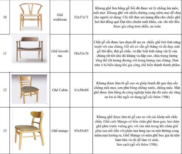 Giá bàn ghế nhà hàng - Bảng 6
