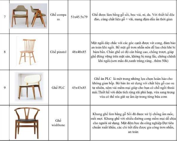 Giá bàn ghế nhà hàng - Bảng 7