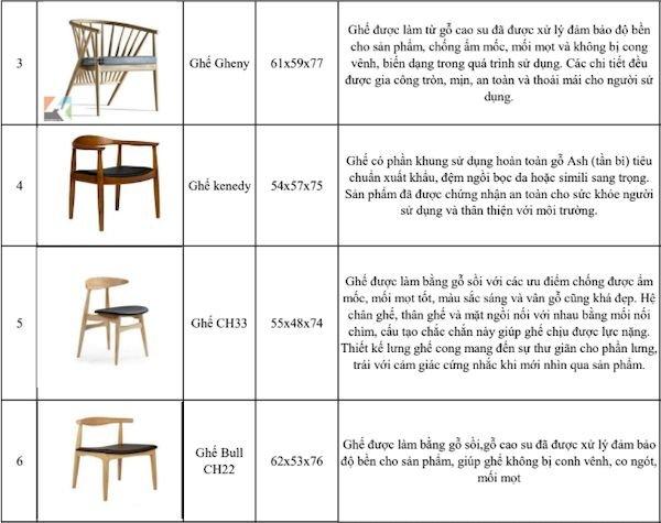 Giá bàn ghế nhà hàng - Bảng 8